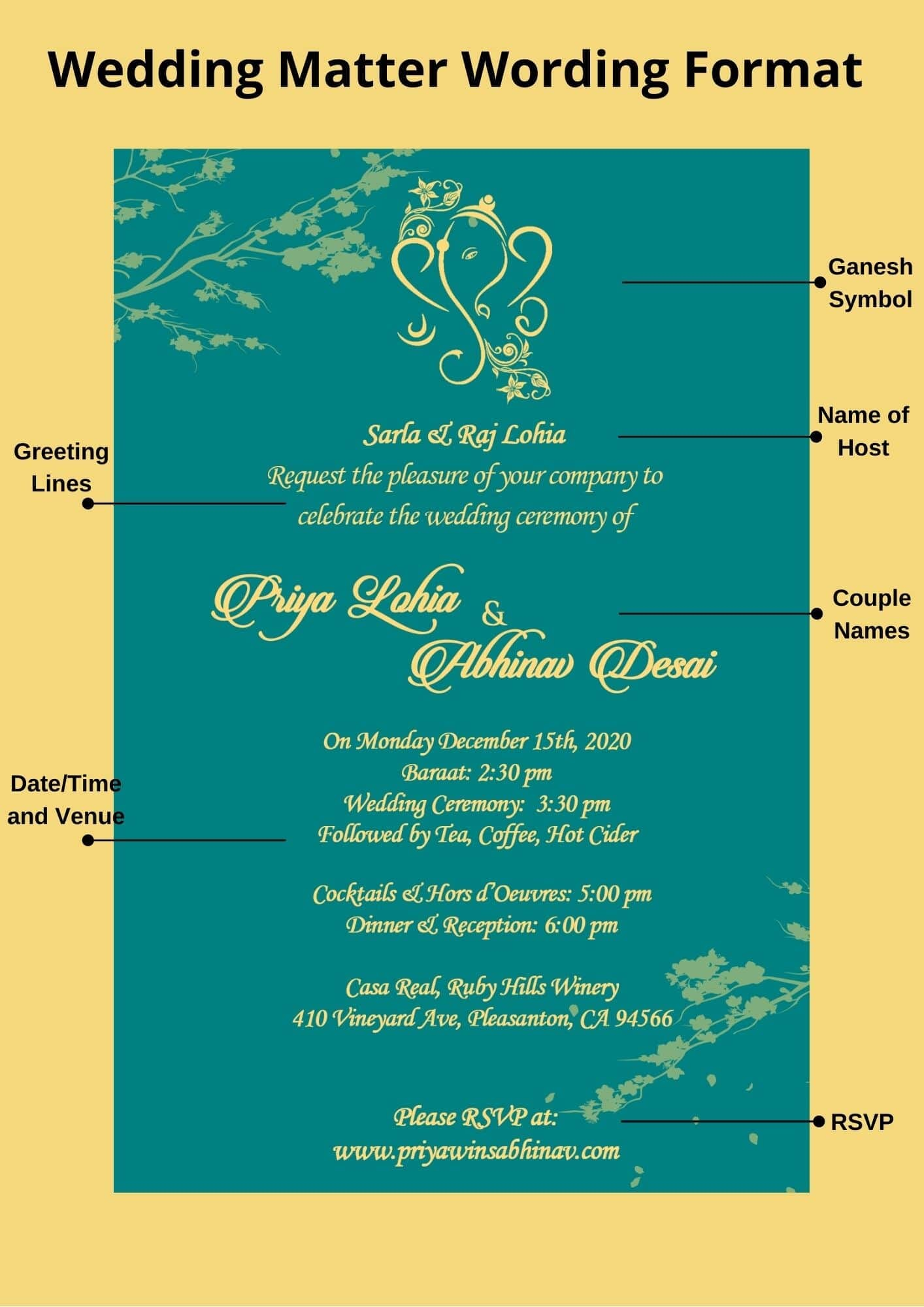 Guide: Indian Wedding Invite Matter Wordings with Examples